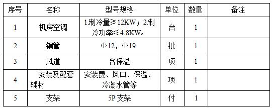 鄂州市融媒体中心机房空调采购及安装项目询价公告