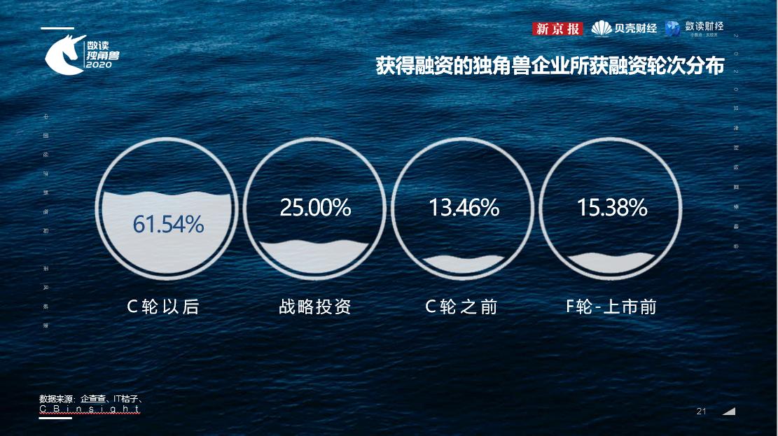 【亿兴app首页】02亿兴app首页0上半年超图片