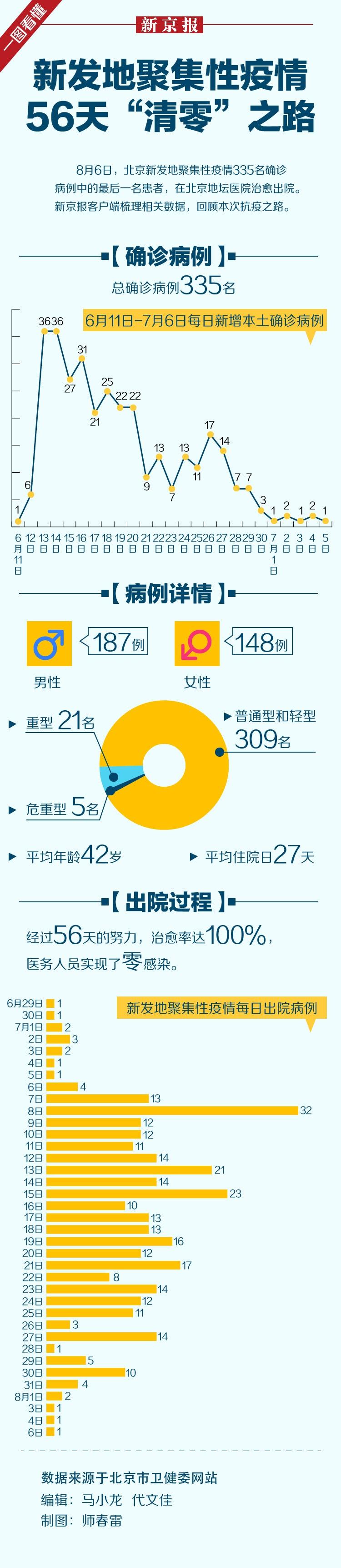 疫情56天清零之摩臣2平台,摩臣2平台图片