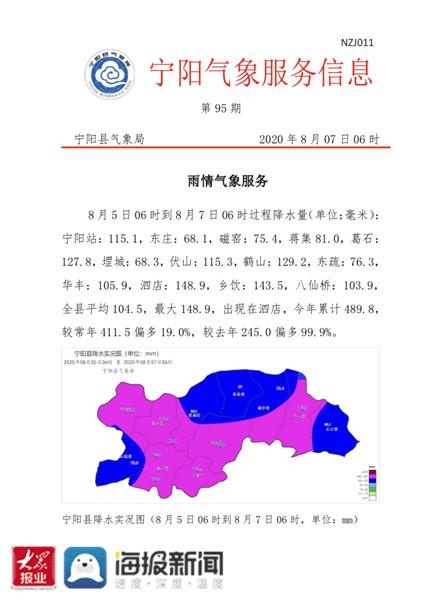 宁阳县气象局公布8月6日6时—8月7日6时降雨量信息