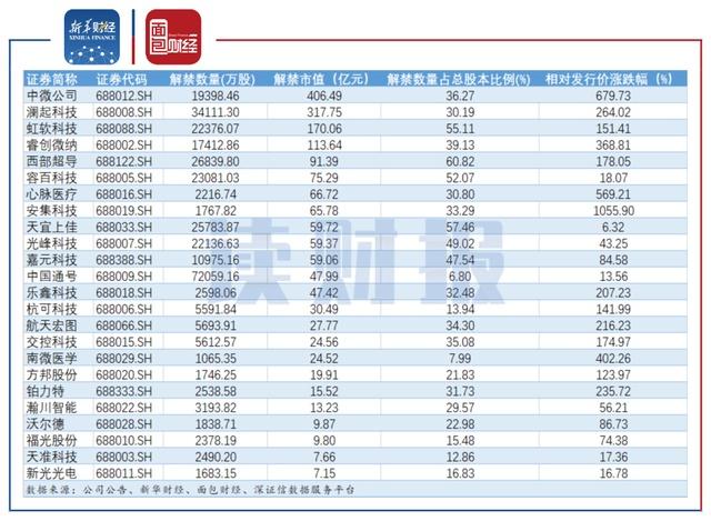 新华财经阅读财经报道| 7月份机械设备减
