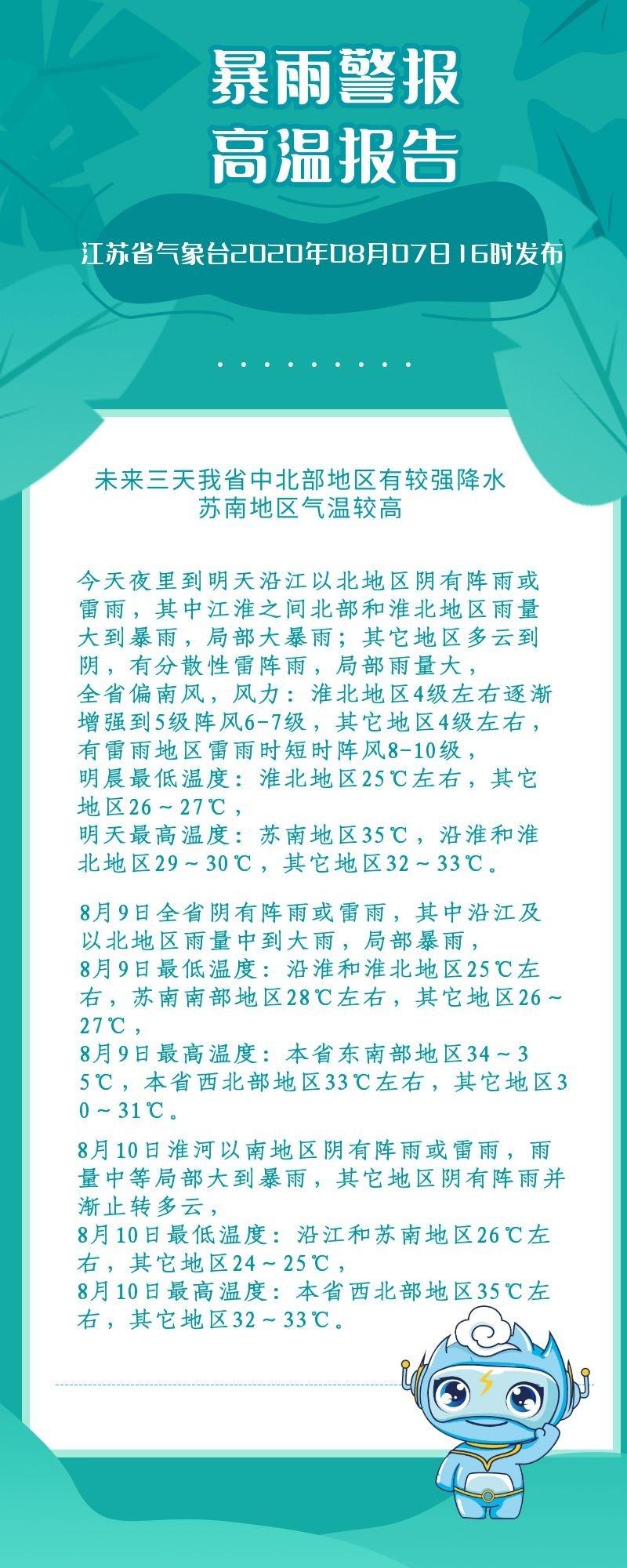 暴雨警报|未来三天江苏中北部地区有强降水,苏南有高温
