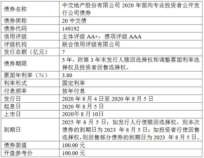 中交地产:7亿元公司债券将在深交所上市 票面利率3.8%