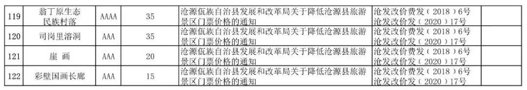 云南138家A级景区门票价格公布!来云南旅游还有这些优惠