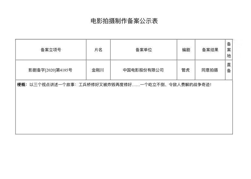 赢咖2测速官网:京有望主演另有2部抗图片