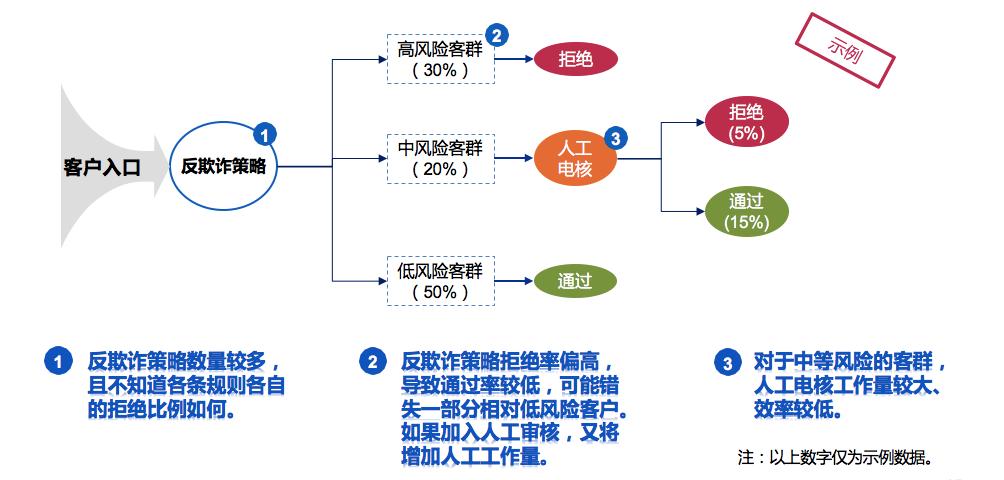 亿兴app首页,这里的变革静悄悄同盾图片