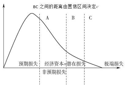 蒙格斯智库:异度均衡理论——异度均衡的算法及数学模型