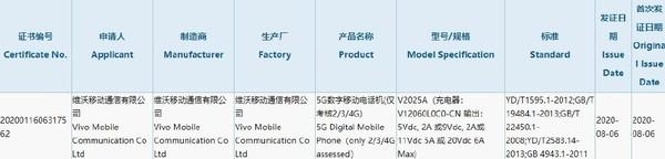 iQOO 5获得3C认证!配备120W功率充电头8·17发布