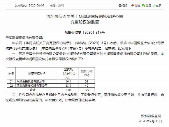 华润信托董事长任职资格获批,一年内股权两变更