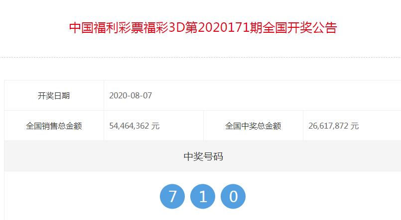 中国福彩3D全国开奖公告(第2020171期)