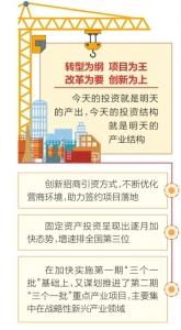 【在习近平新时代中国特色社会主义思想指引下——在转型发展上率先蹚出一条新路来】咬定转型不动摇 有力有效抓项目
