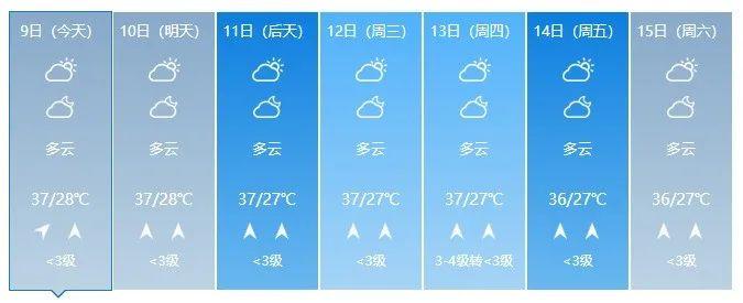 赣州最高体感温度达40℃!还要热多久?