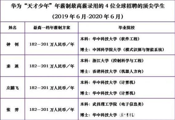 http://www.qwican.com/shumakeji/4527533.html