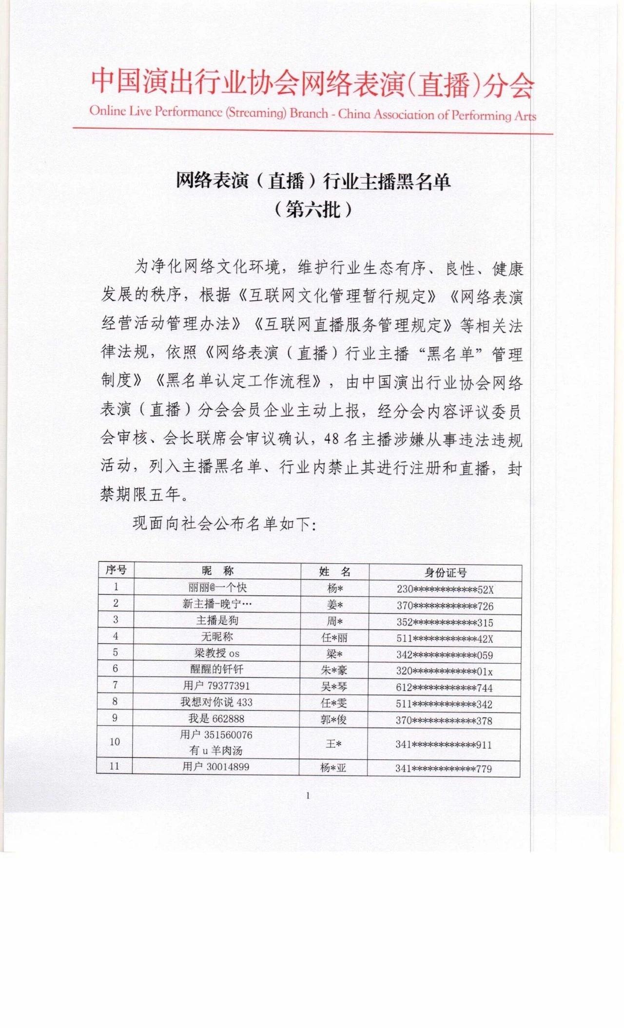 48名主播被列入黑名单,摩臣2app首页图片