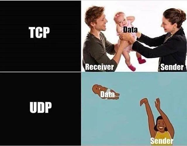 一张图看懂TCP与UDP的区别,秒懂!