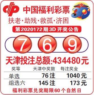 中国福利彩票第2020172期3D开奖公告
