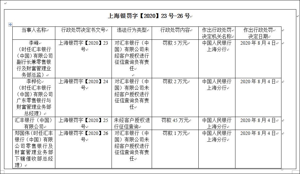 亿兴官网代理丰被罚原因让亿兴官网代理人倒吸一图片