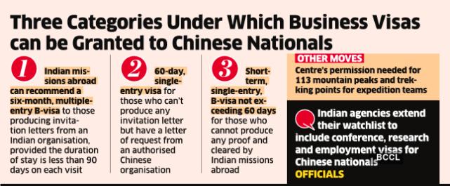 印度商務部稱,中國公民的商務簽證可分為三類