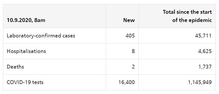 瑞士额外拨款7.7亿瑞郎以应对新冠肺炎危机