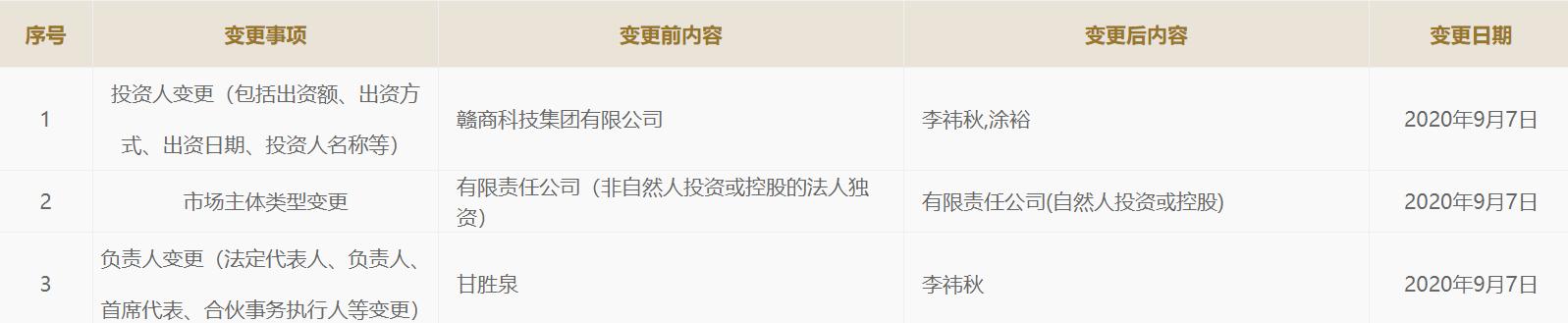 江西赛维何去何从?重整两年后甘胜泉退出股权,仍在寻求上市图片