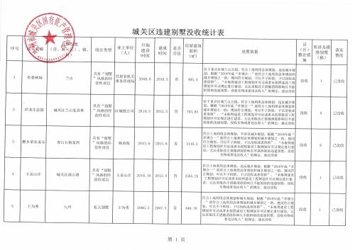 http://www.lzhmzz.com/lanzhoujingji/128878.html