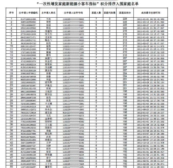 http://www.bjgjt.com/beijingfangchan/172931.html