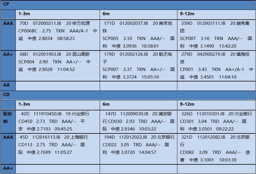 【银华基金】交易日报 2020-09-11