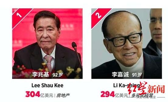 图据福布斯中国香港富豪榜