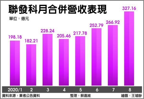 图片泉源:台湾《工商时报》