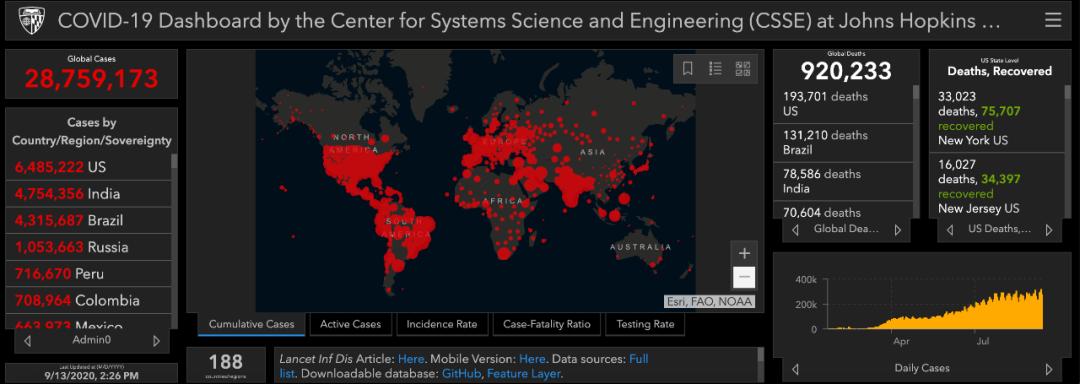 约翰斯·霍普金斯大学疫情数据。