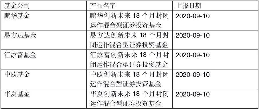 鹏华基金王宗合:产生于一个被基本面海浪拍打的投资共同体