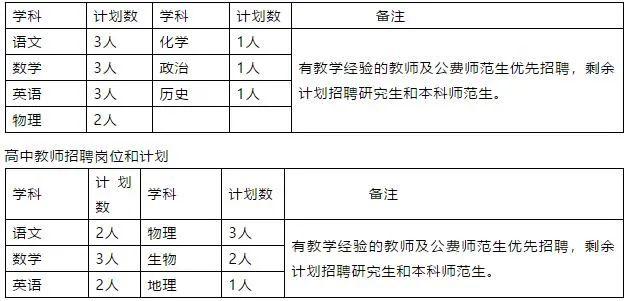 赤峰招聘教师27名 最低年薪12万 五险一金