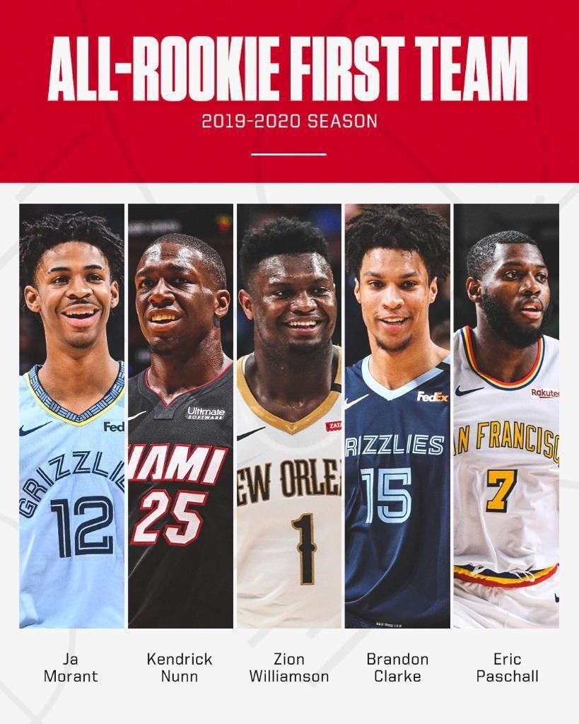 NBA常规赛最佳新秀阵容,锡安莫兰特领衔图片