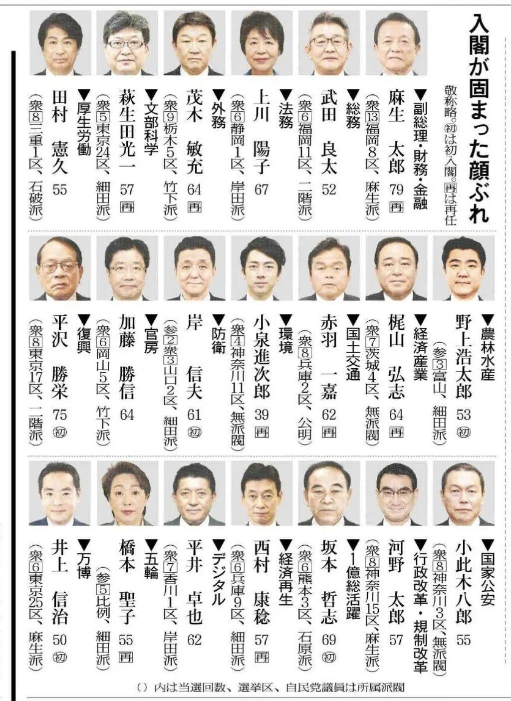 图为《读卖新闻》报道的菅义伟内阁成员名单。