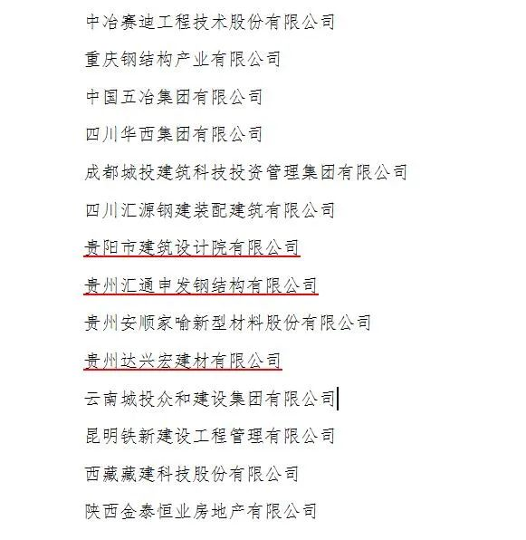 <strong>贵阳市三家企业被评为住房和城乡建设部认定的</strong>