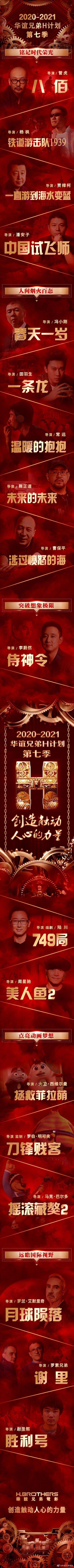 华谊兄弟发布年度片单,贾樟柯冯小刚周星驰陆川新片在列图片
