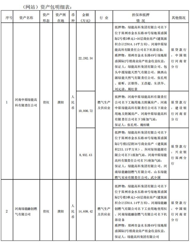 债权总额8.3亿元!中国信达河南省分公司拟处置3户债权资产包