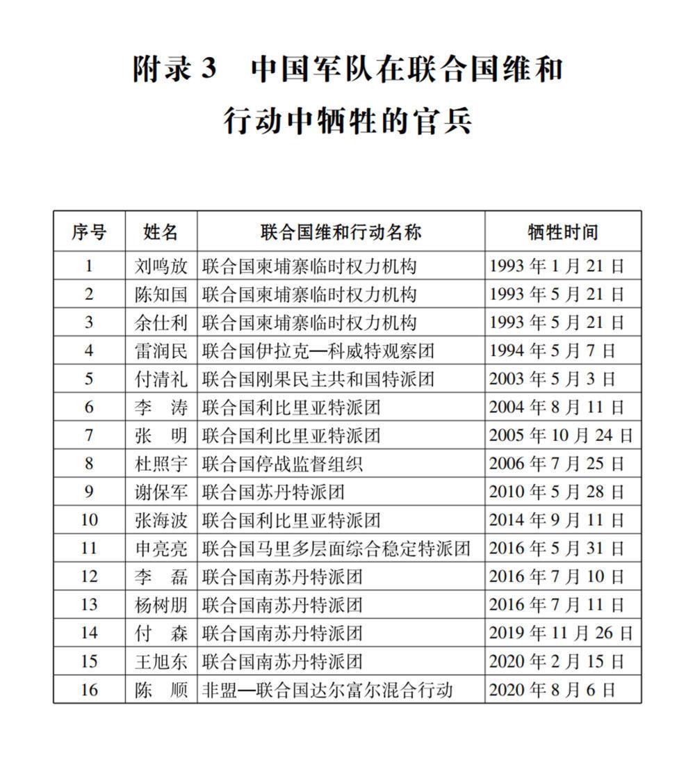 30年来先后有16名中国军人在维和行动中牺牲图片