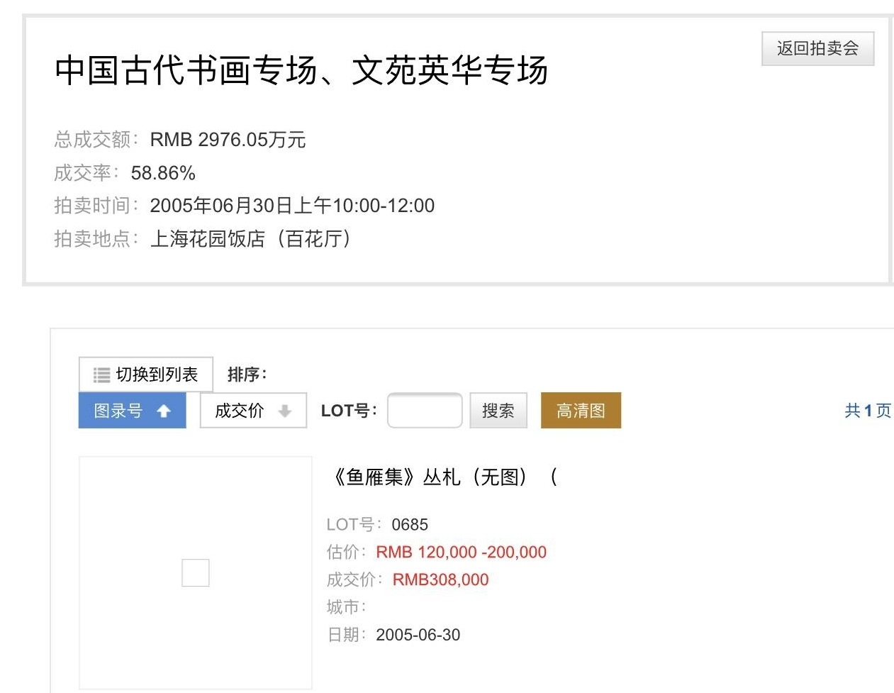 川图失窃文物现身广东拍卖行,广东文物局称此前审核流程合规