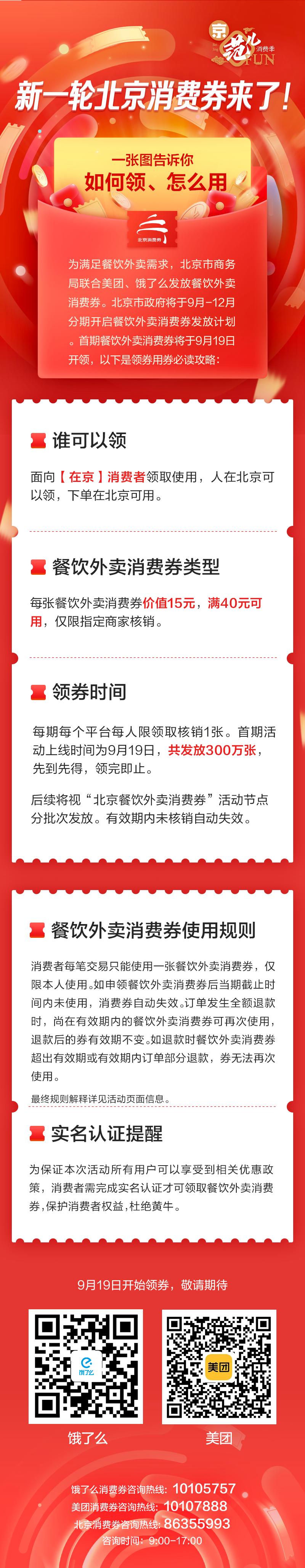 北京餐饮外卖消费券来了,今天10点发首批300万张图片