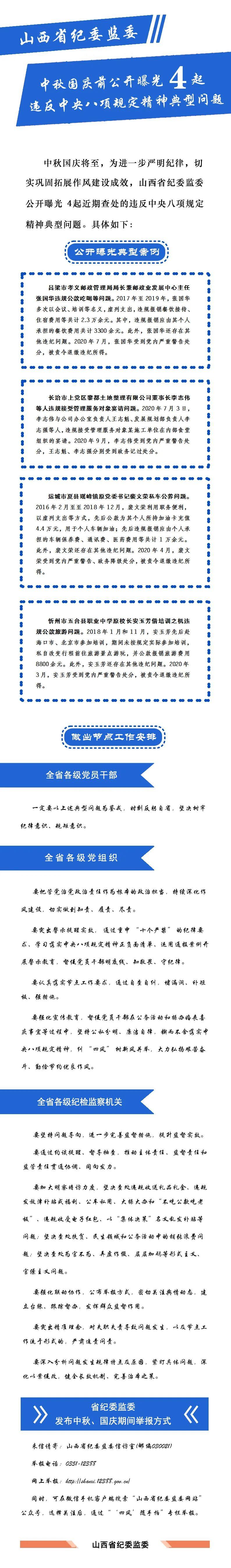 省纪委监委中秋国庆前公开曝光4起违反中央八项规定精神典型问题图片