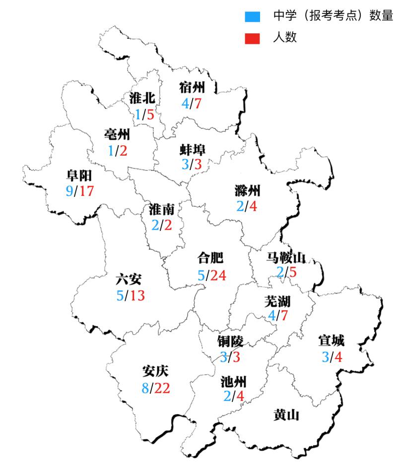 北京大学安徽招生组:今年被录取的安徽新生近半来自县城中学