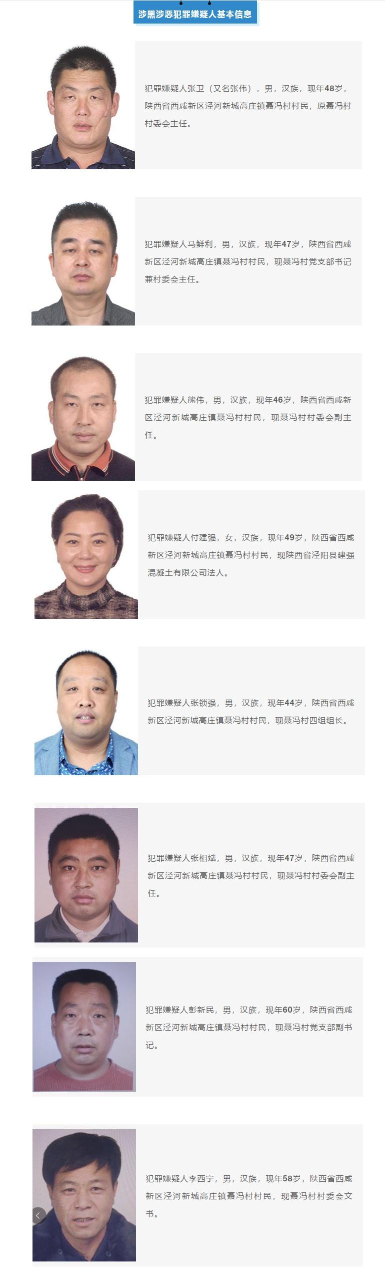 陕西省西咸新区警方征集一涉黑恶团伙犯罪线索:多名成员为村干部图片