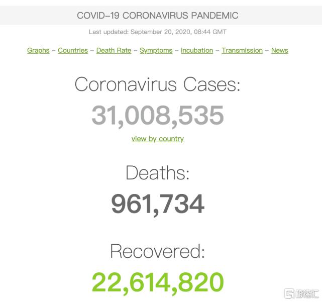 到底需要多少疫苗才能扑灭全球疫情?看到这个数字我惊掉了下巴