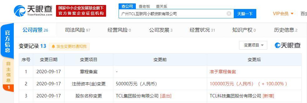 广州TCL互联网小额贷款有限公司注册资本新增100%