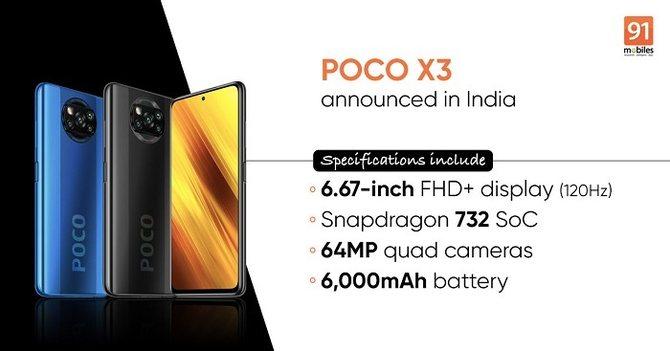 小米POCO X3登陆印度市场:120Hz+1570元起