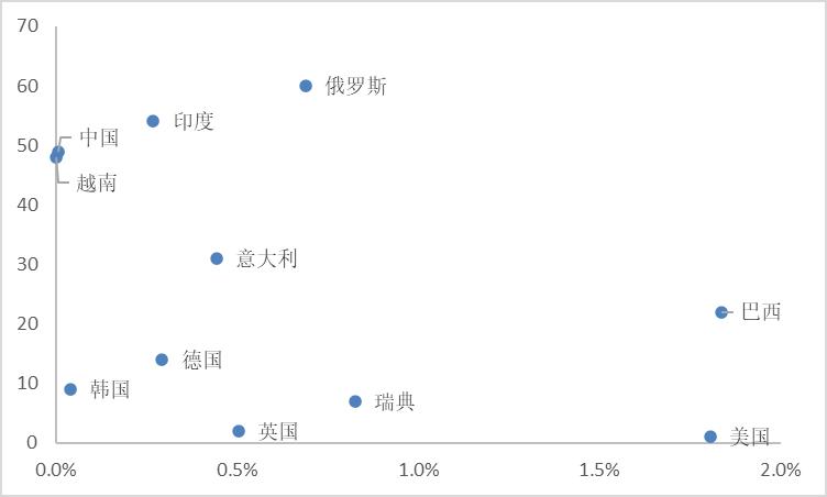 各省警察与人口比例排名_全国各省人口排名