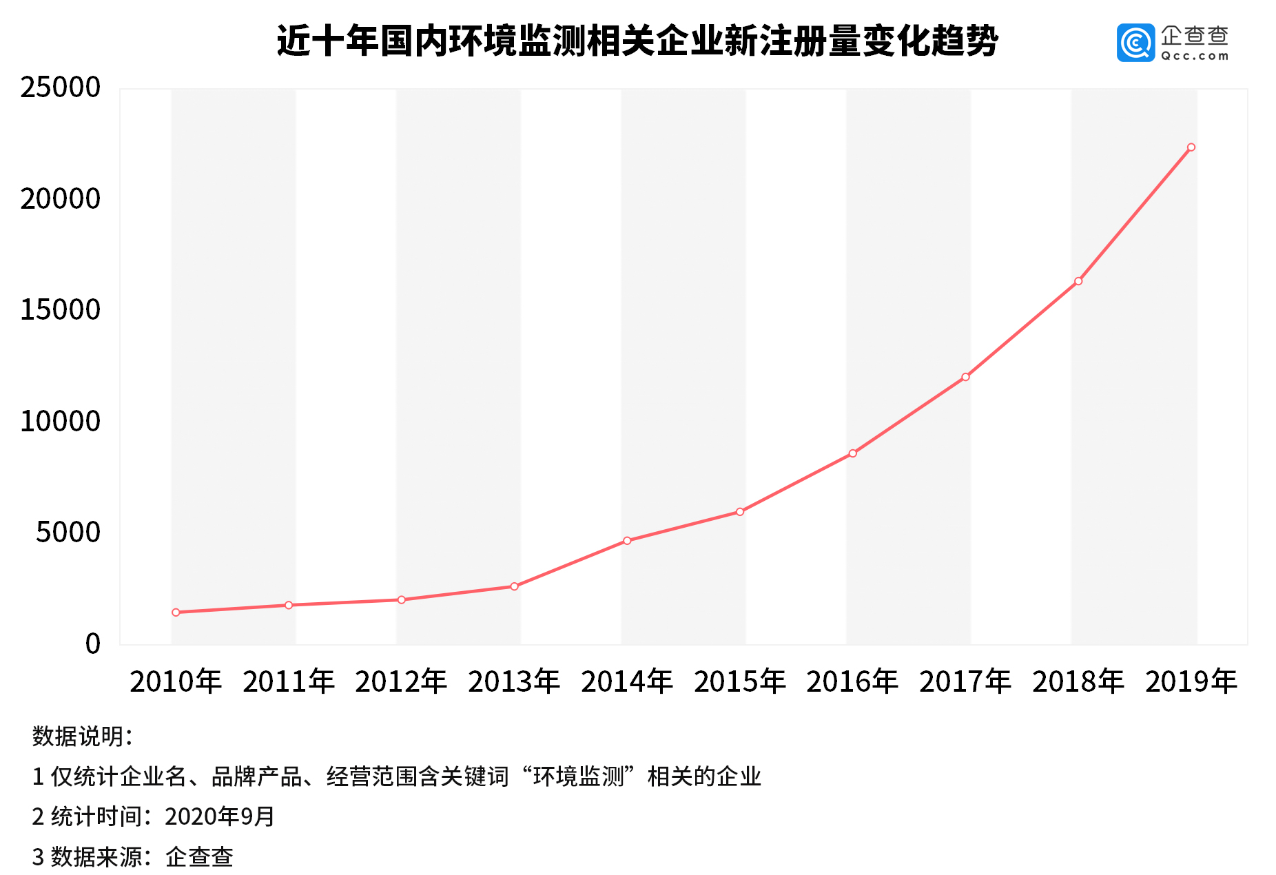 <strong>上半年中国形势监测相关</strong>
