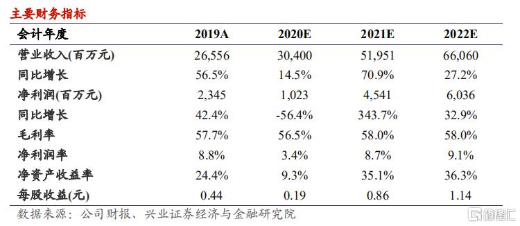 """海底捞(06862.HK):下沉扩张保障内生增长,外延并购开拓新发展曲线,维持""""审慎增持""""评级,目标价59港元"""