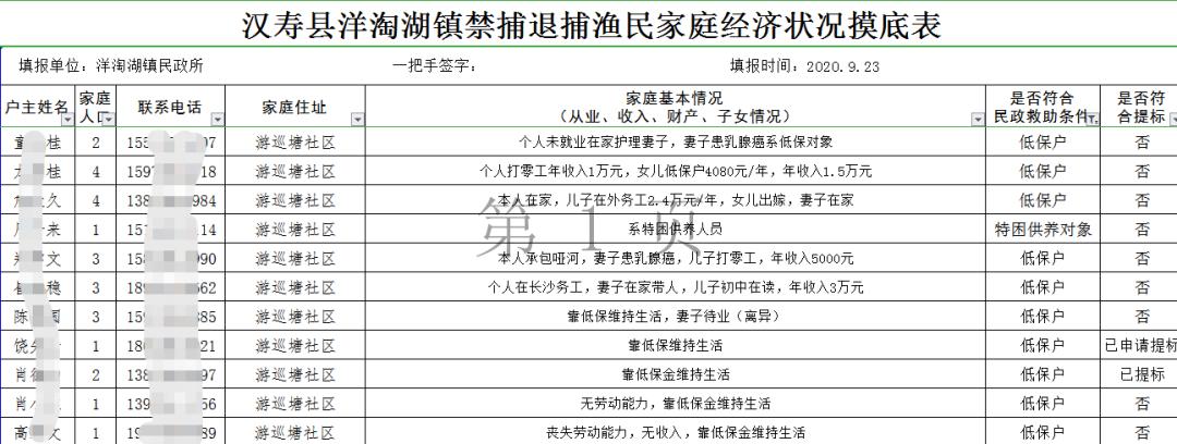 洋淘湖镇社工站丨入户走访退捕禁捕渔民